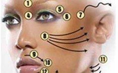 О чем говорят мышцы нашего лица?